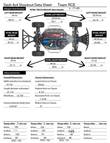 Traxxas Slash 4x4 Setup Sheet